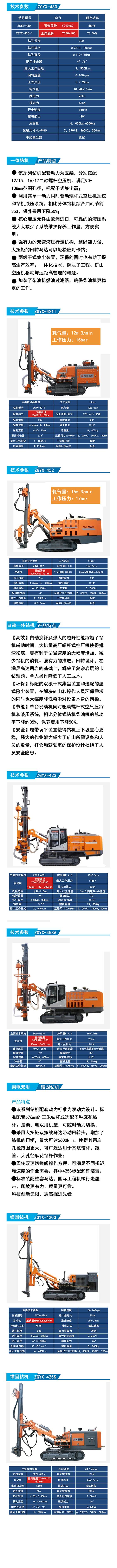 2020-04-1874-1 浙江志高机械露天潜孔钻机系列介绍